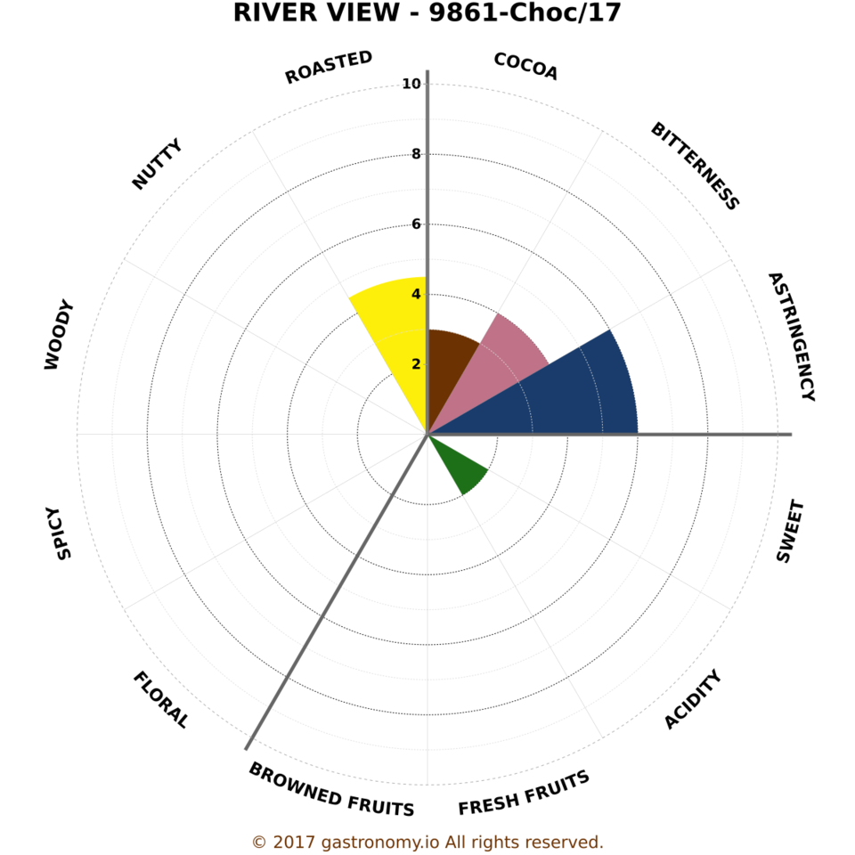 river_view_-_9861-choc.png