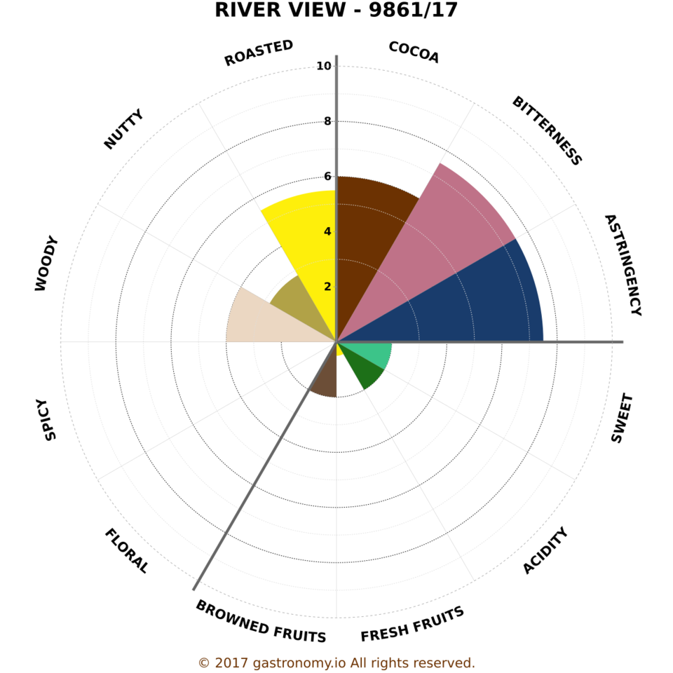 river_view_-_9861.png