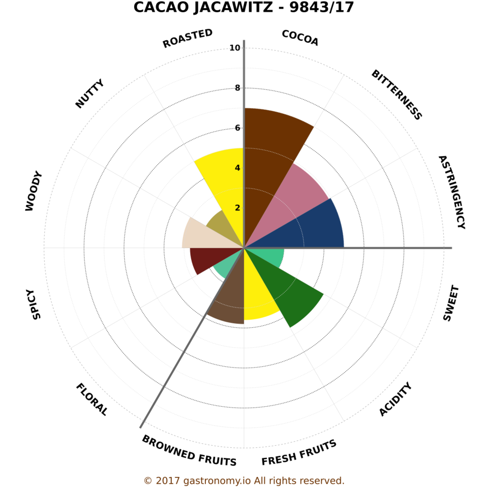 cacao_jacawitz_-_9843.png